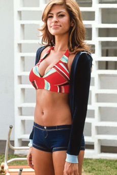 Hot Pictures About Celebrity Eva Mendes